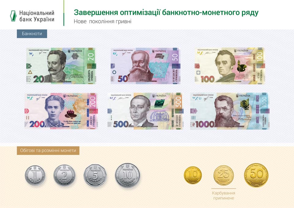 В Украине купюры заменят на монеты: какие и когда. Новости Украины