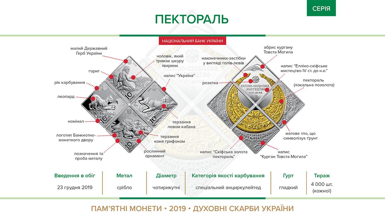 Сегодня в Украине появилась необычная квадратная монета: запоминайте