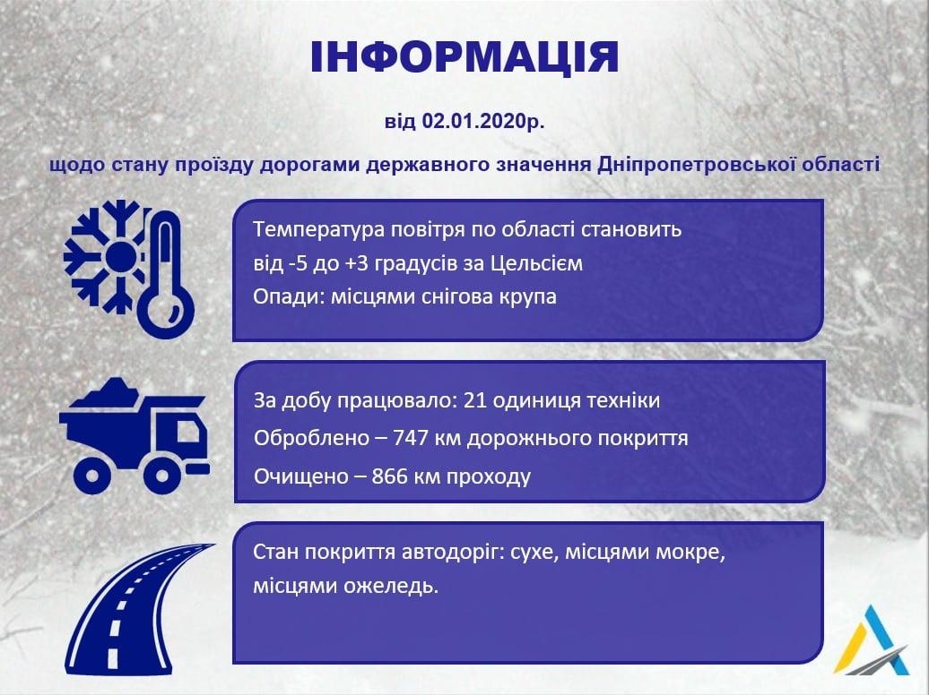 Ситуация на дорогах области: стоит ли беспокоится водителям Днепропетровщины. Новости Днепра