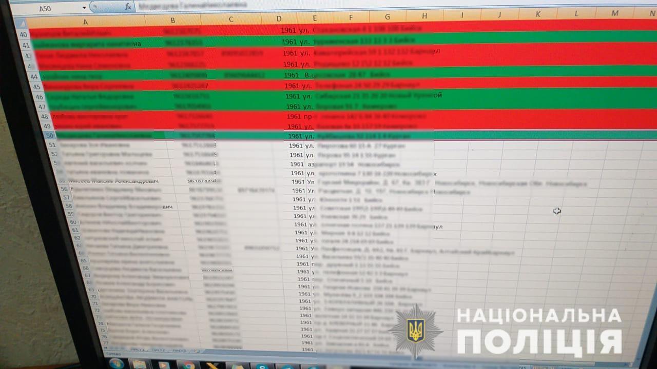 По 3 миллиона в неделю: киберполиция выкрыла мошеннический call-центр. Новости Днепра