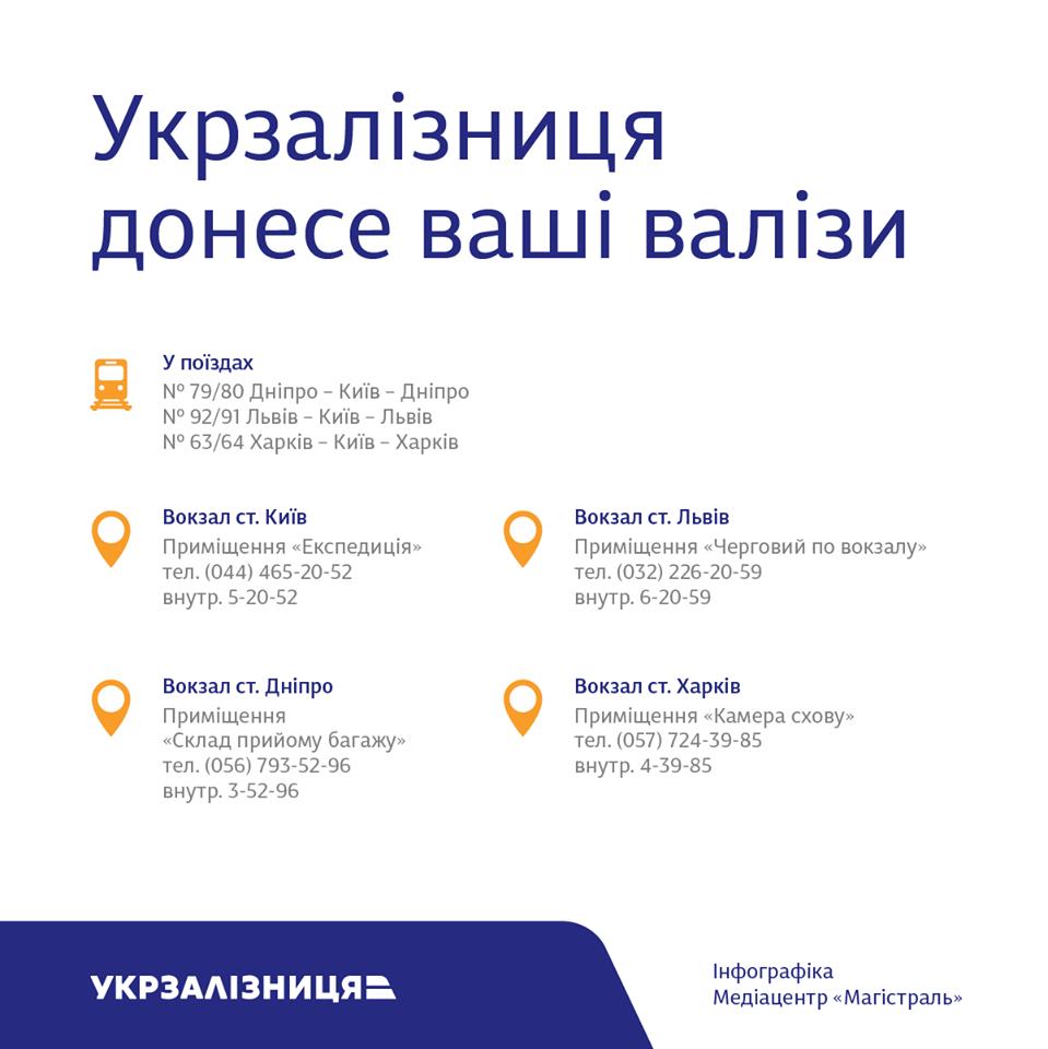 «Укрзализныця» запускает платную услугу по доставке багажа. Новости Днепра