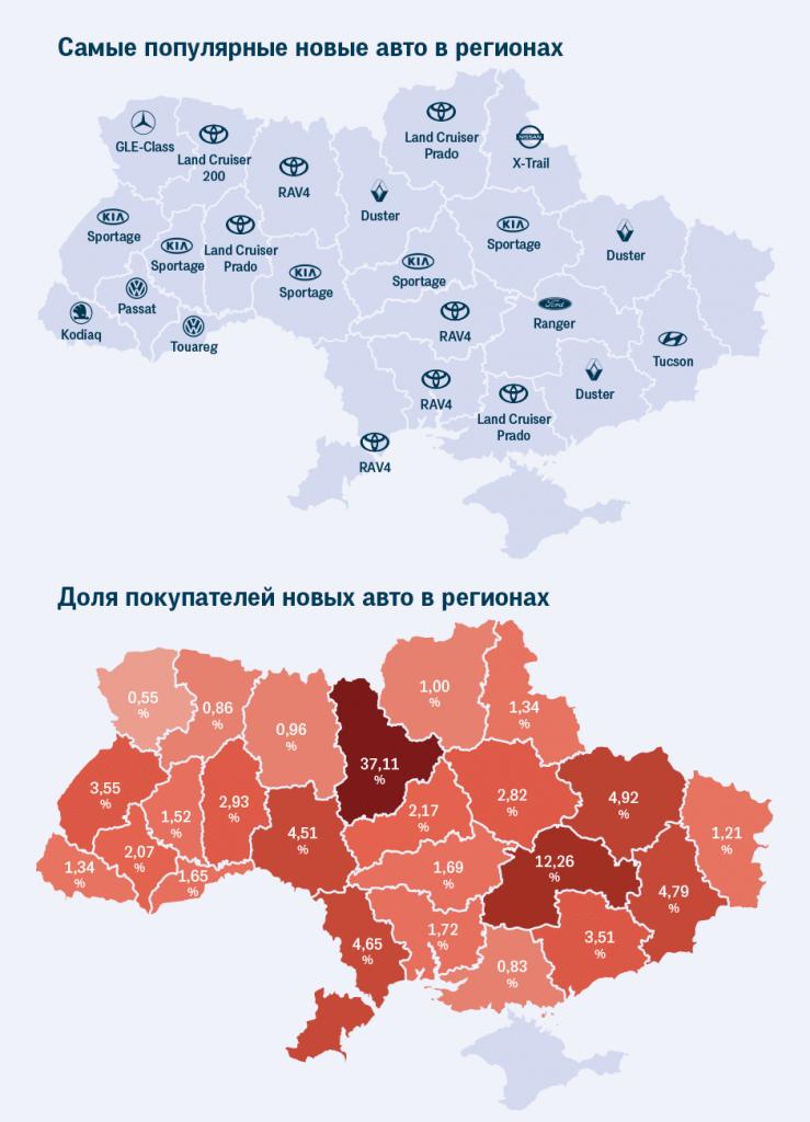 Новые и с пробегом: какие авто выбирали в Днепре и области. Новости Днепра