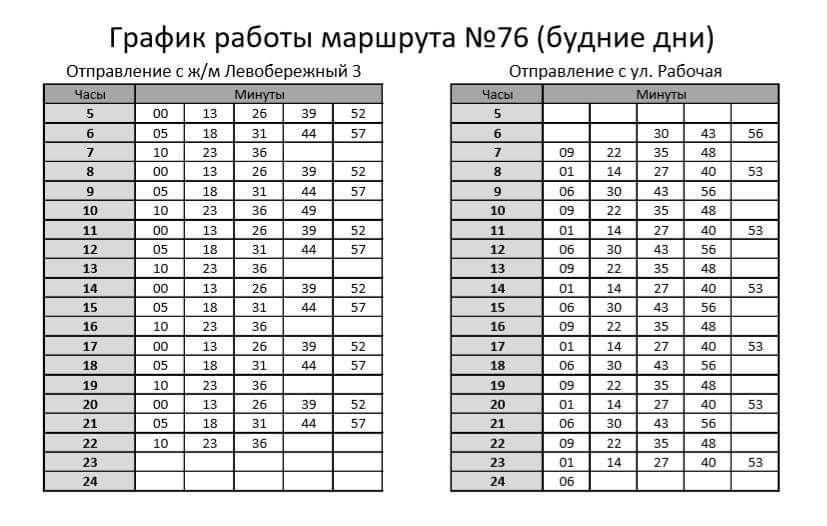 Большие автобусы в Днепре будут ездить по графику. Новости Днепра