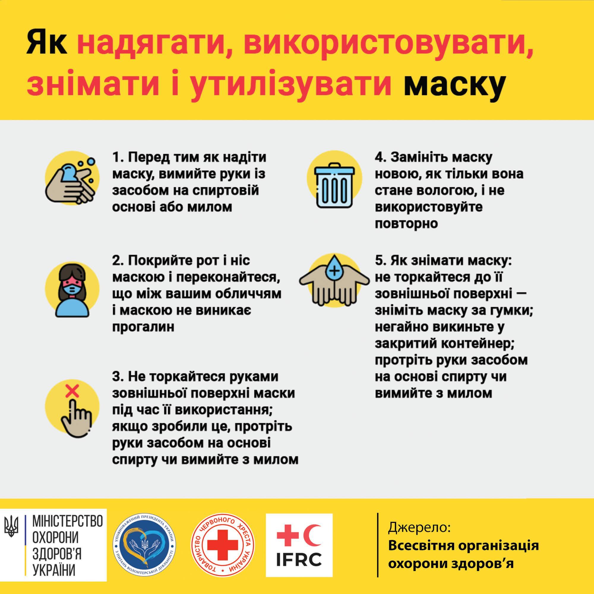 Коронавирус и грипп: как носить медицинскую маску. Новости Днепра