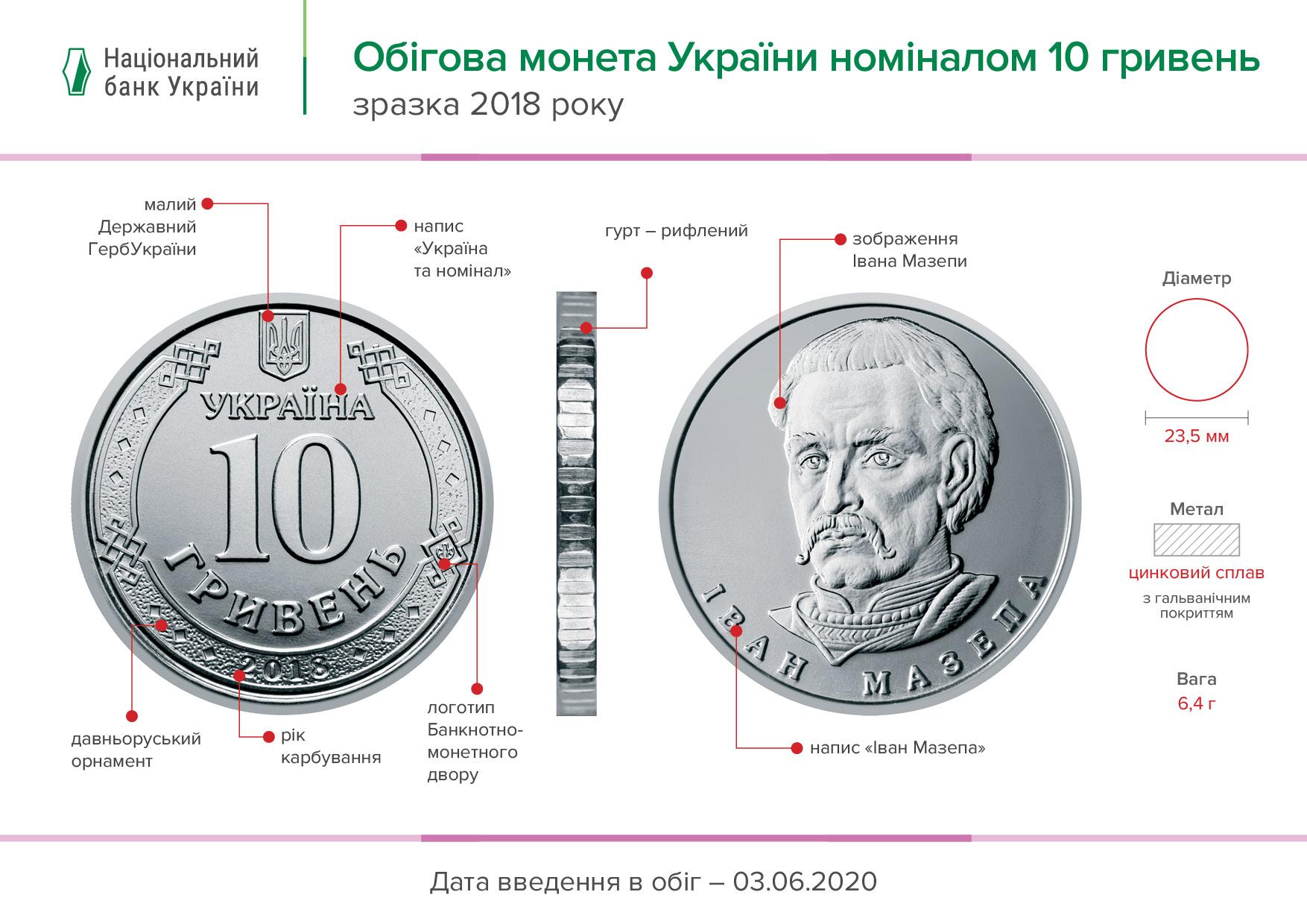 В Украине появятся монеты номиналом в 10 гривен. Новости Украины