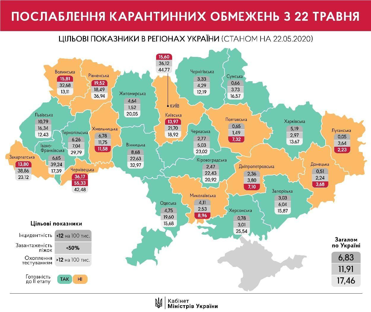 Днепропетровщина не готова смягчать карантинные ограничения. Новости Днепра