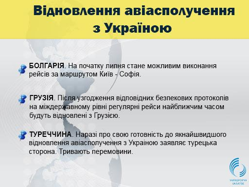 Авиасообщения с Украиной