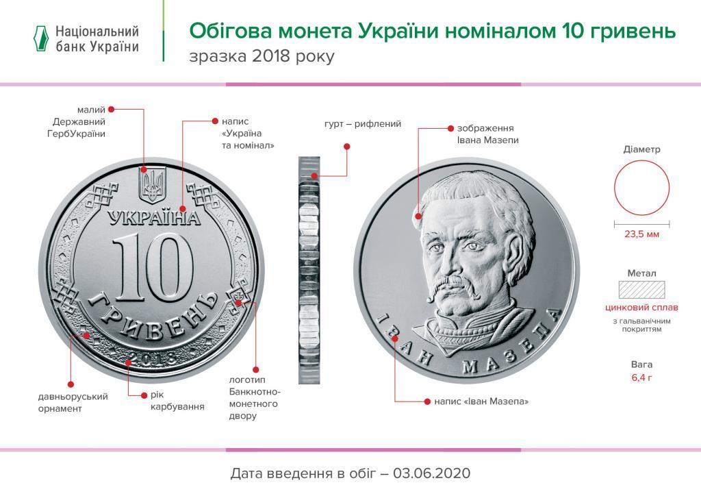 В Украине запустили в оборот монету в 10 гривен. Новости Украины