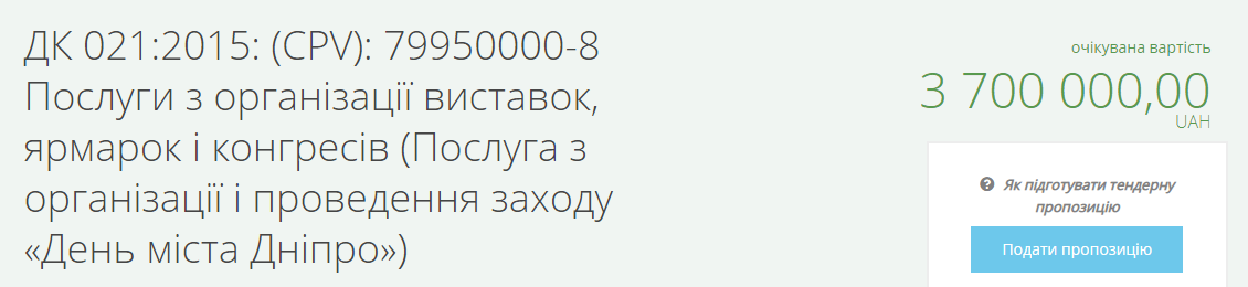 Кто будет выступать на Дне города. Новости Днепра