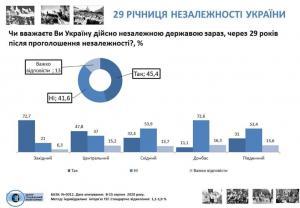 Новости Днепра про Геннадий Гуфман о формальной независимости и реальном суверенитете