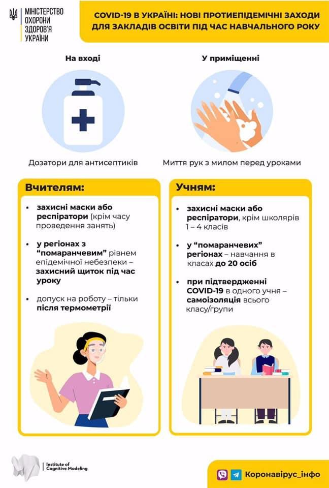 Минздрав дал рекомендации по работе школ. Новости Днепра
