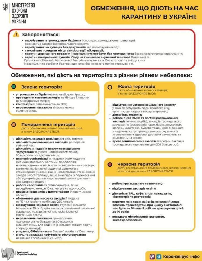 Новости Днепра про Конституционный суд предупредил, что правительство ввело карантин незаконно: продолжит ли он действовать