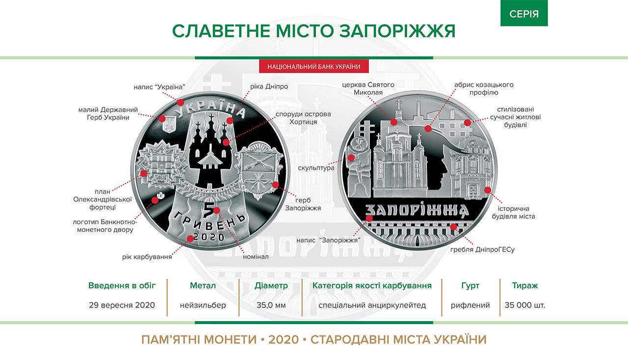 Памятная монета. Новости Днепра
