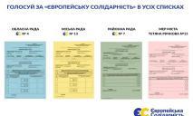 Ликбез от «ЕС»: как днепрянам правильно заполнить бюллетень