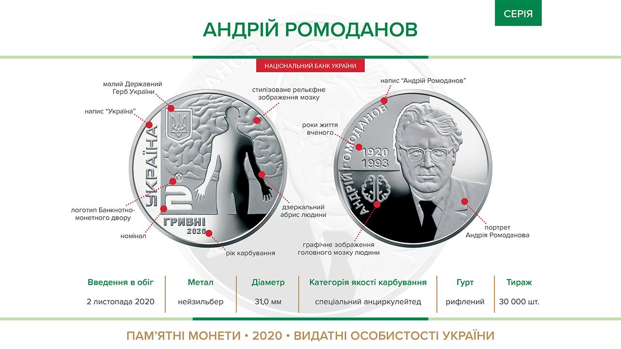 Монета. Новости Днепра