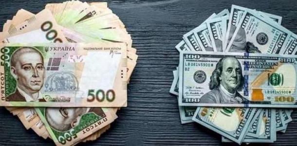 Курс валют на 20 января 2021 года