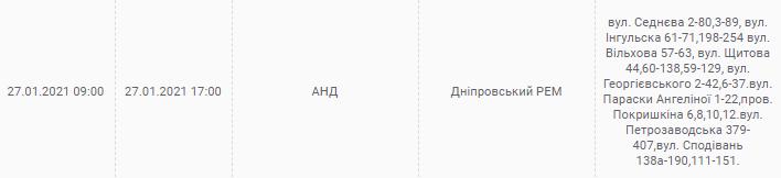 27 января. Новости Днепра