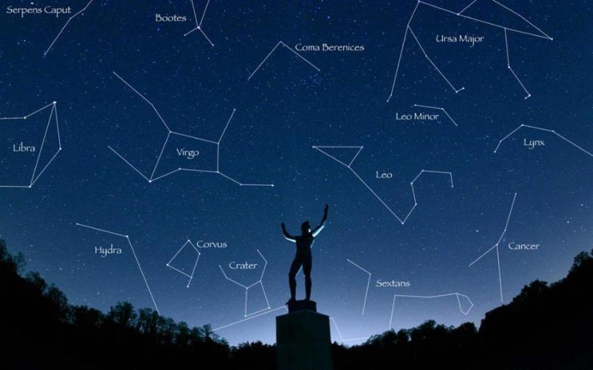 Пятница, 19 февраля: гороскоп для всех знаков зодиака. Новости Днепра