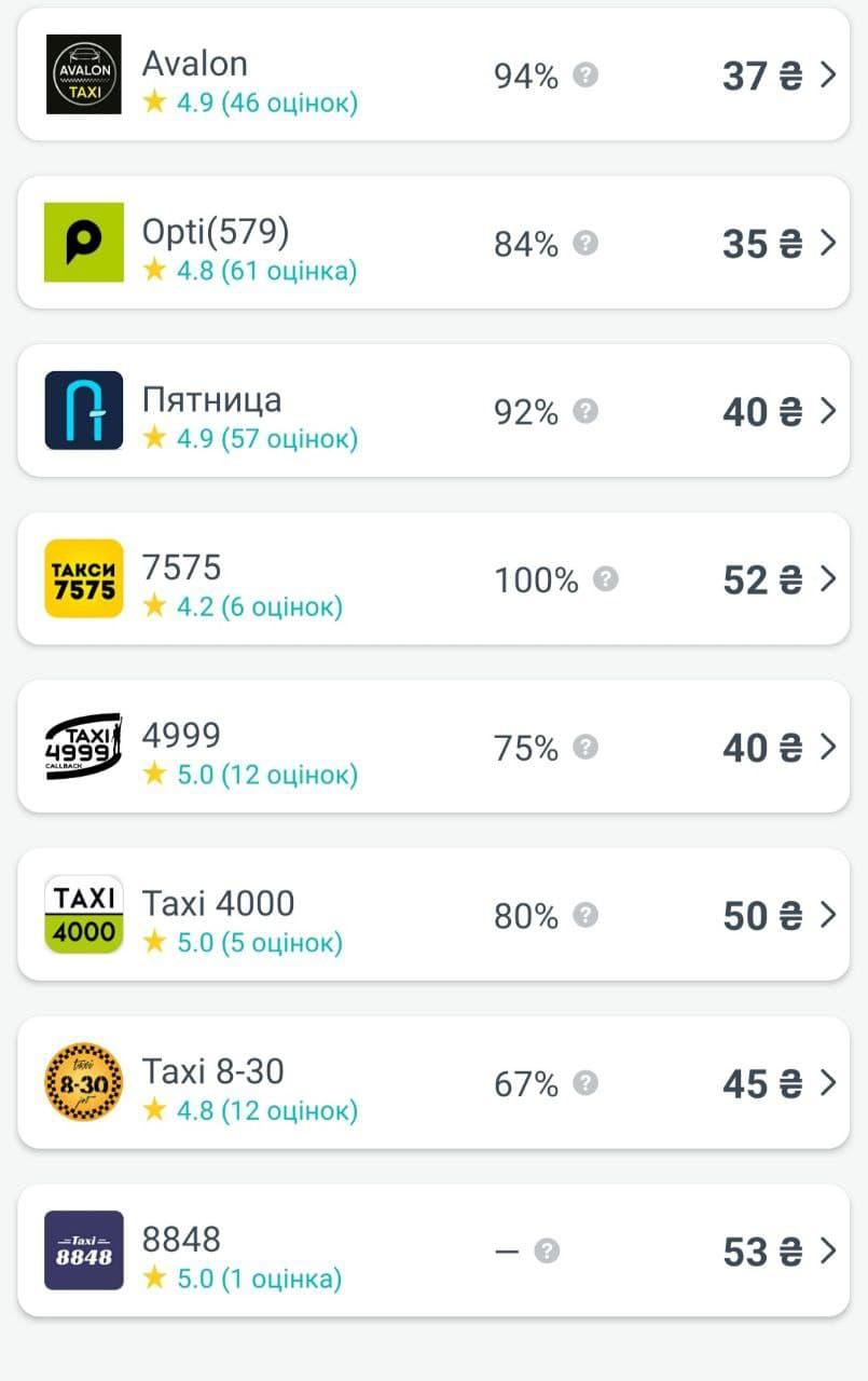 Такси. Новости Днепра