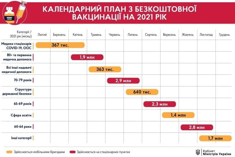Новости Днепра про Индия поставит в Украину 500 тысяч доз вакцин против COVID-19