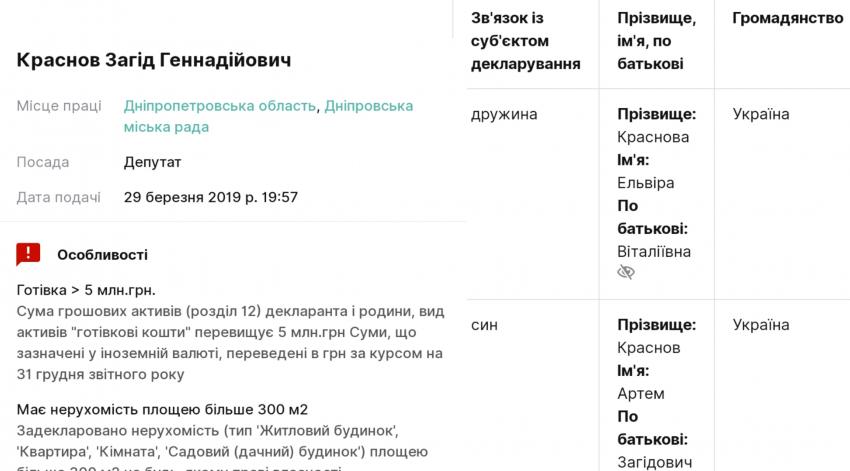 Супруга Загида Краснова получила участок леса возле собственного дома. Новости Днепра