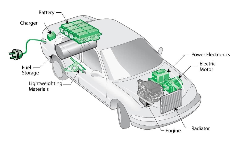 Новости Днепра про Преимущества электромобилей из США
