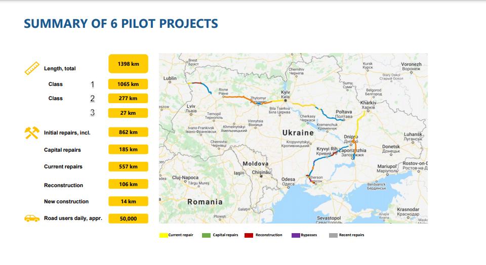 Новости Днепра про Платные дороги в Украине: сколько будем платить за проезд по ним