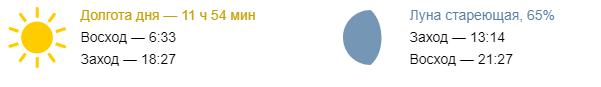 Новости Днепра про Доброе утро, Днепр: сегодня будет пасмурно