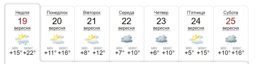 Новости Днепра про Готовьте курточки: Днепр снова накроет осенним холодом